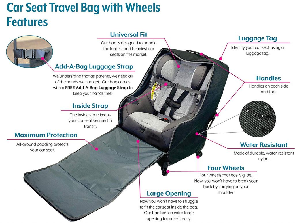 Inside the Spec of the Hello Jolie Car Seat Travel Bag